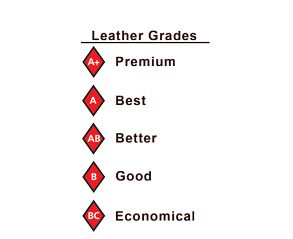 Leather Grades